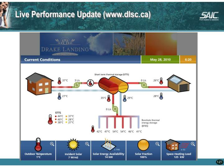 Live Performance Update (www.dlsc.ca)