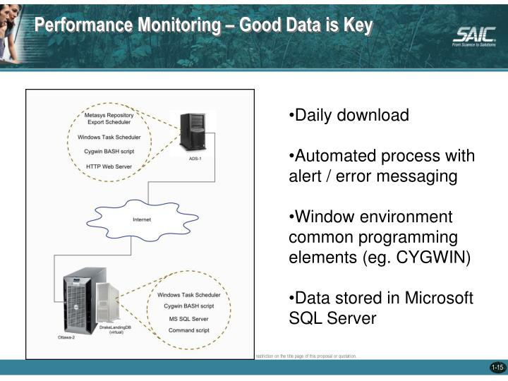 Performance Monitoring – Good Data is Key