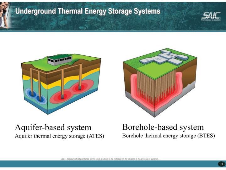 Underground Thermal Energy Storage Systems