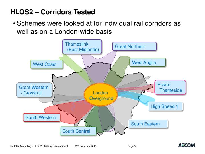 HLOS2 – Corridors Tested