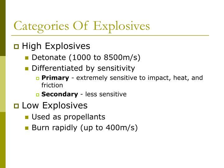 Categories Of Explosives