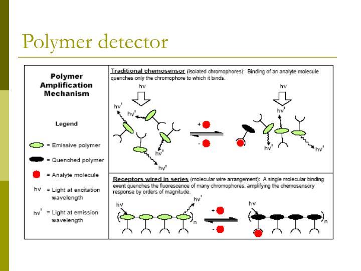Polymer detector