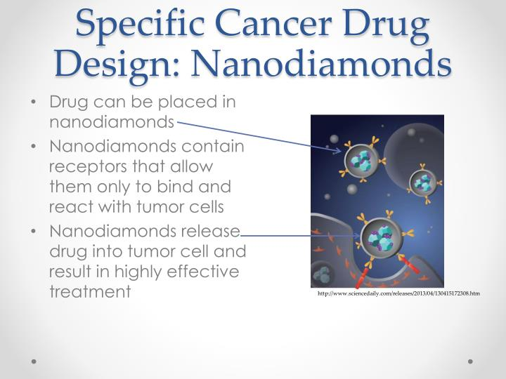 Specific Cancer Drug Design: Nanodiamonds
