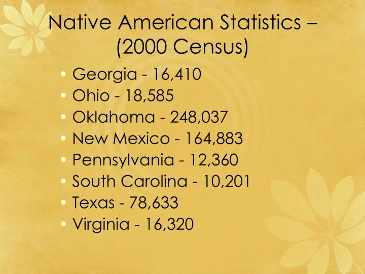 Native American Statistics –