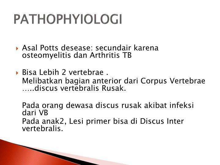 PATHOPHYIOLOGI