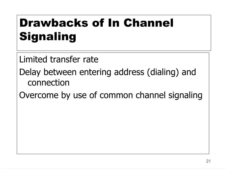 Drawbacks of In Channel Signaling