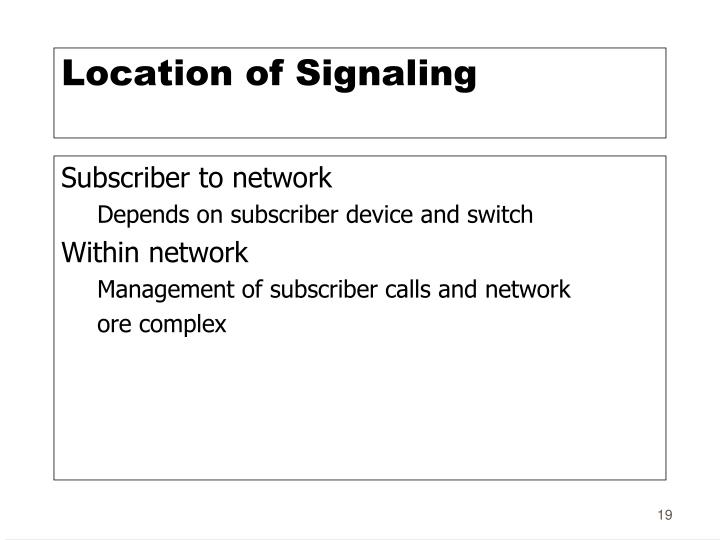 Location of Signaling