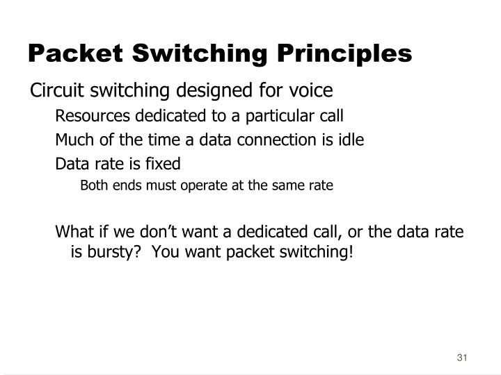 Packet Switching Principles