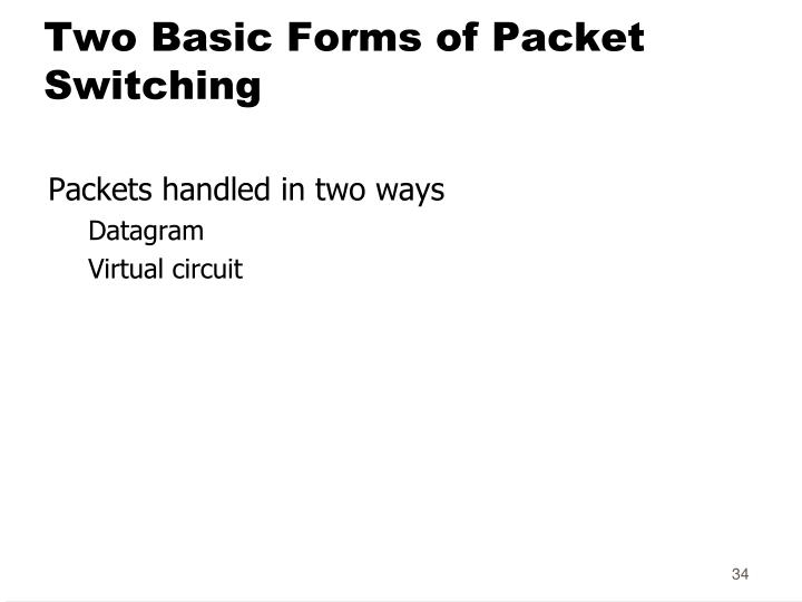 Two Basic Forms of Packet Switching