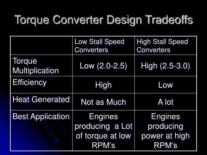 Torque Converter Design Tradeoffs