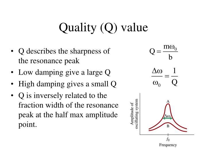 Quality (Q) value