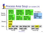 process area soup or oceans 24