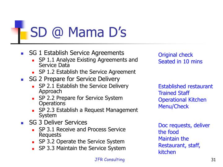 SD @ Mama D's