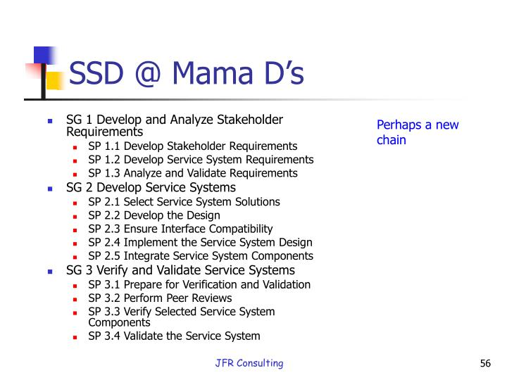 SSD @ Mama D's