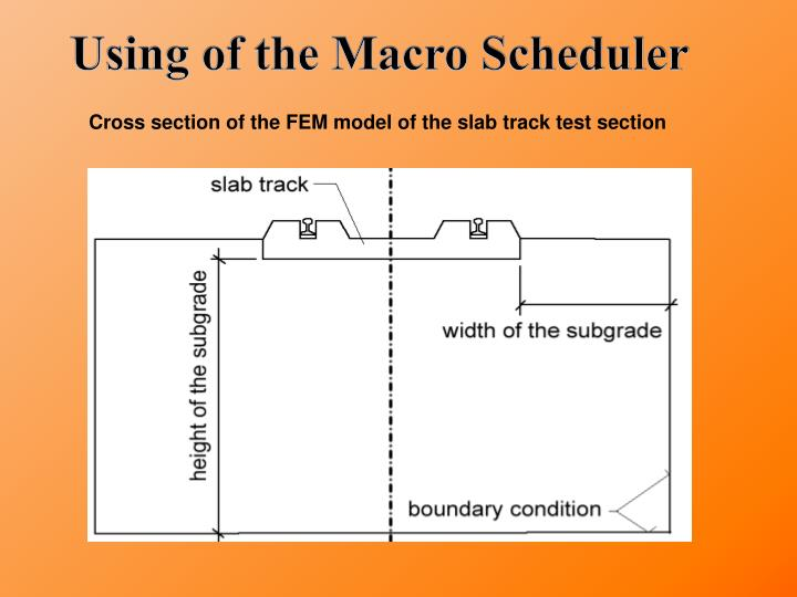 Using of the Macro Scheduler