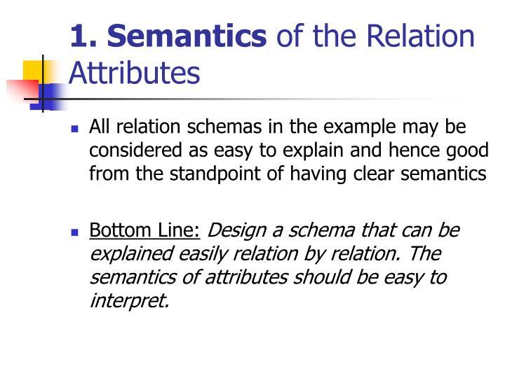 1. Semantics