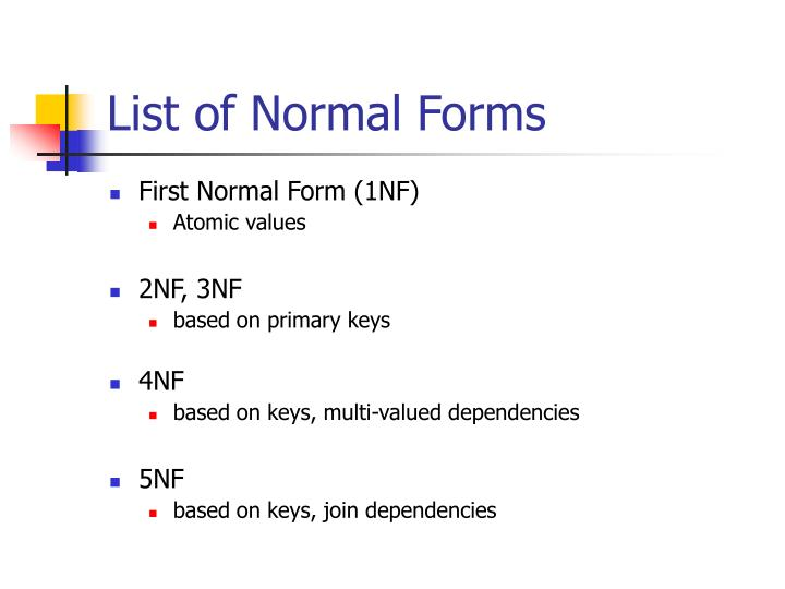 List of Normal Forms