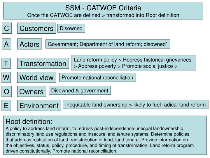 SSM - CATWOE Criteria