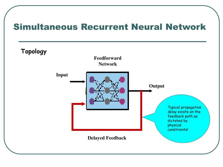Simultaneous Recurrent Neural Network