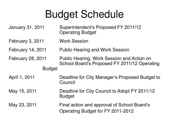 January 31, 2011Superintendent's Proposed FY 2011/12 Operating Budget