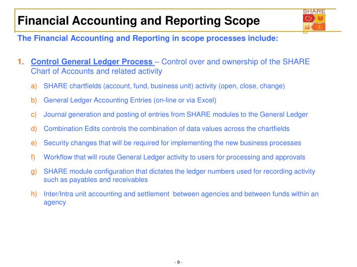 Financial Accounting and Reporting Scope