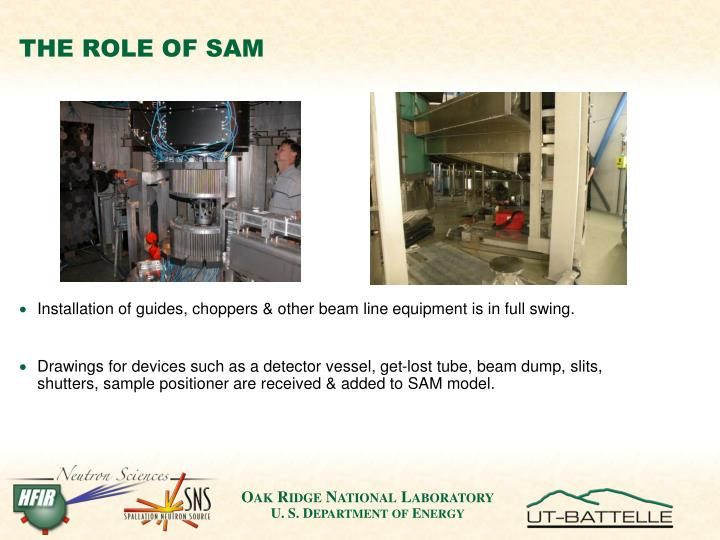 THE ROLE OF SAM