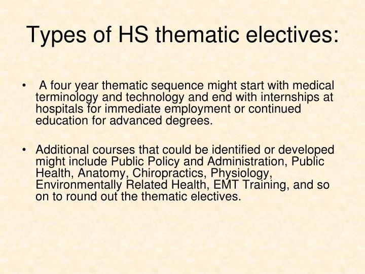 Types of HS thematic electives: