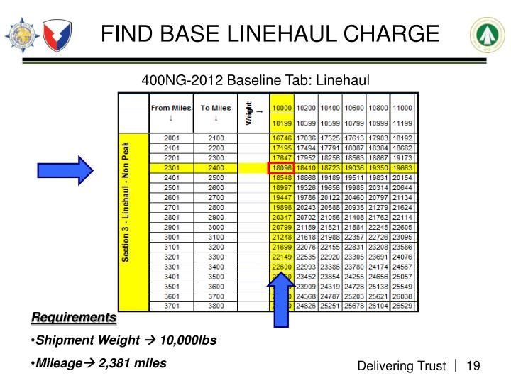 FIND BASE LINEHAUL CHARGE