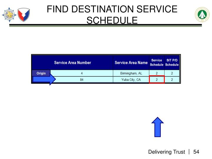 FIND DESTINATION SERVICE SCHEDULE