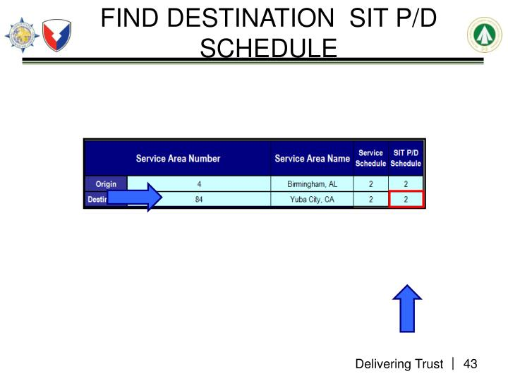 FIND DESTINATION  SIT P/D SCHEDULE
