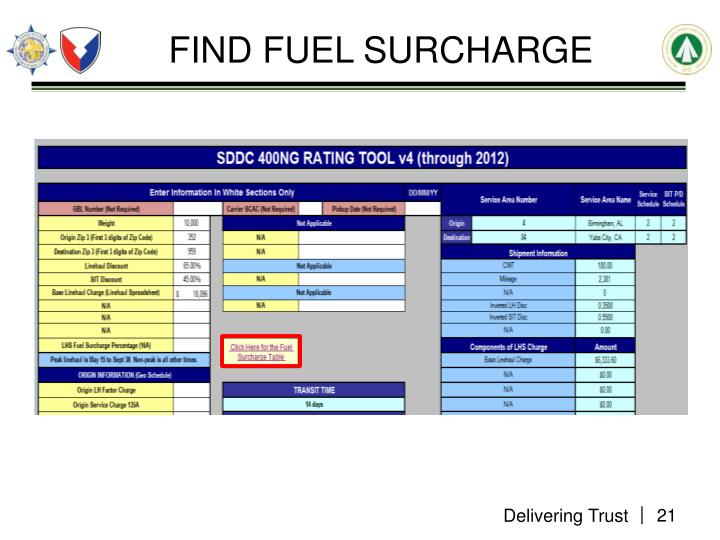 FIND FUEL SURCHARGE