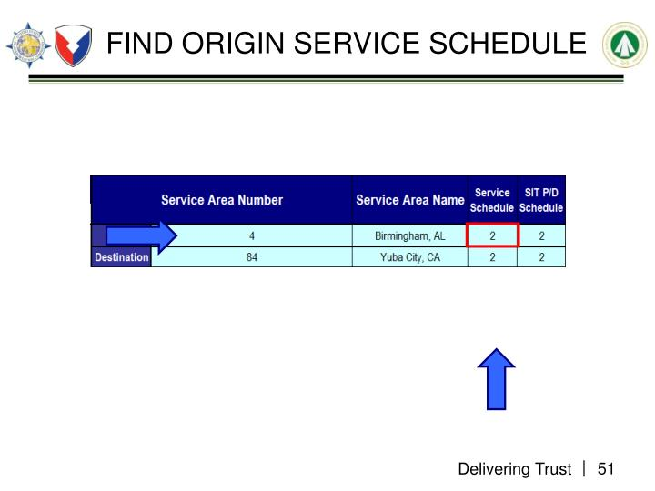 FIND ORIGIN SERVICE SCHEDULE