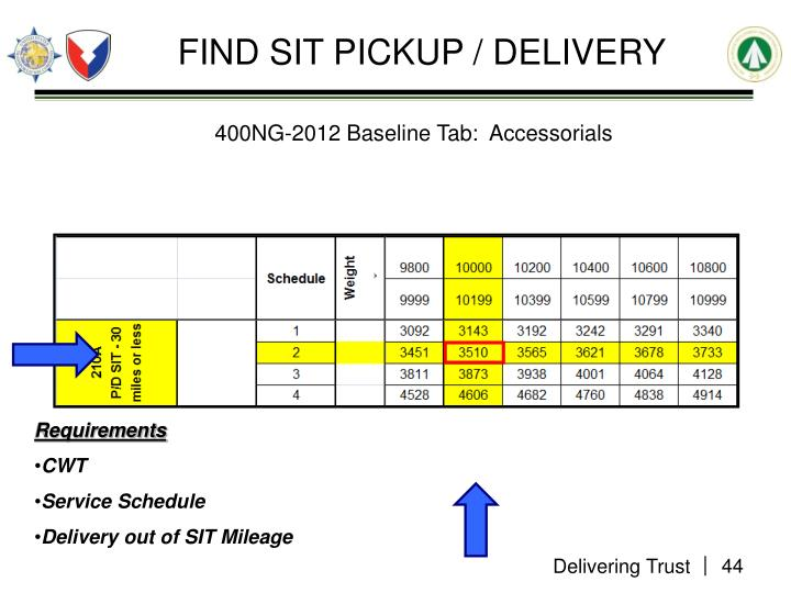 FIND SIT PICKUP / DELIVERY