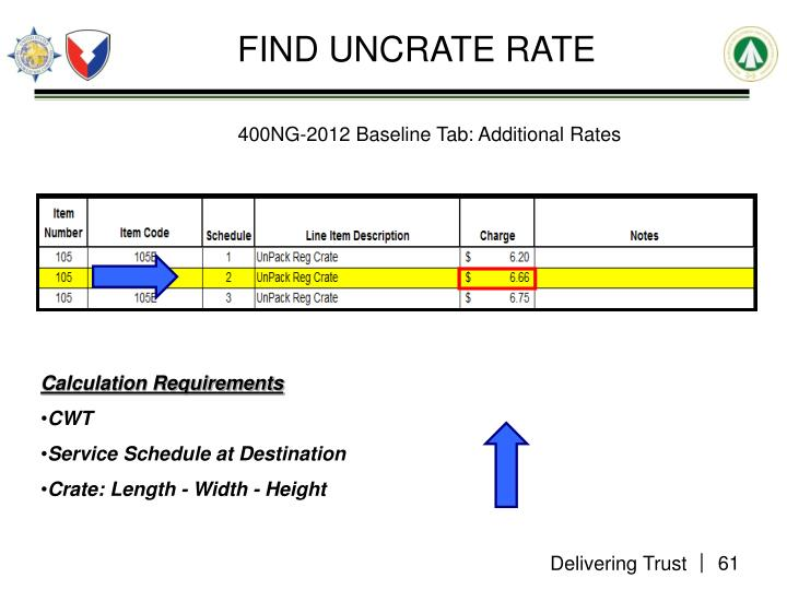 FIND UNCRATE RATE