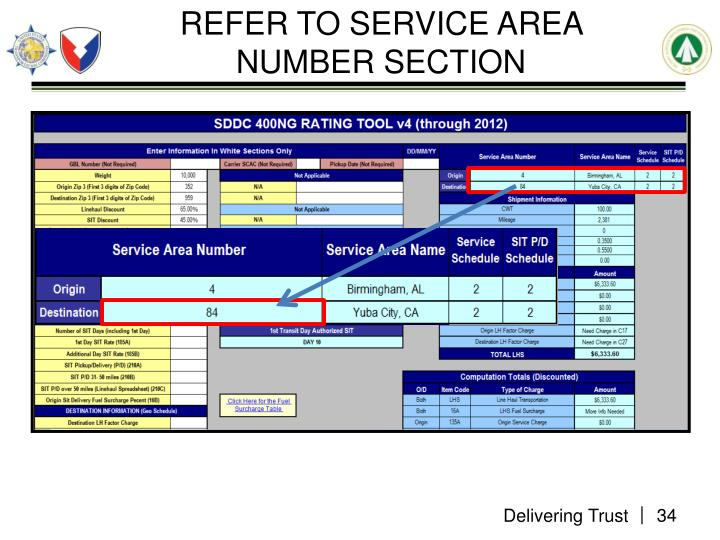REFER TO SERVICE AREA NUMBER SECTION
