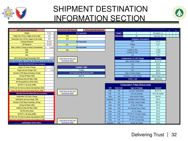 SHIPMENT DESTINATION INFORMATION SECTION