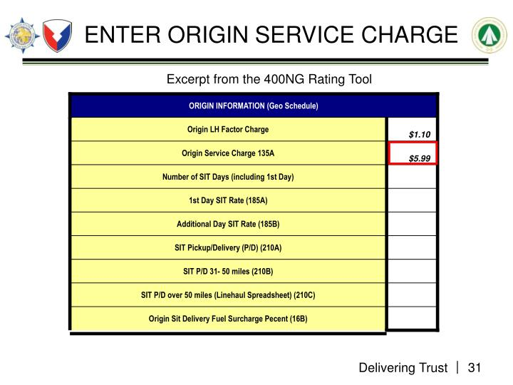 ENTER ORIGIN SERVICE CHARGE