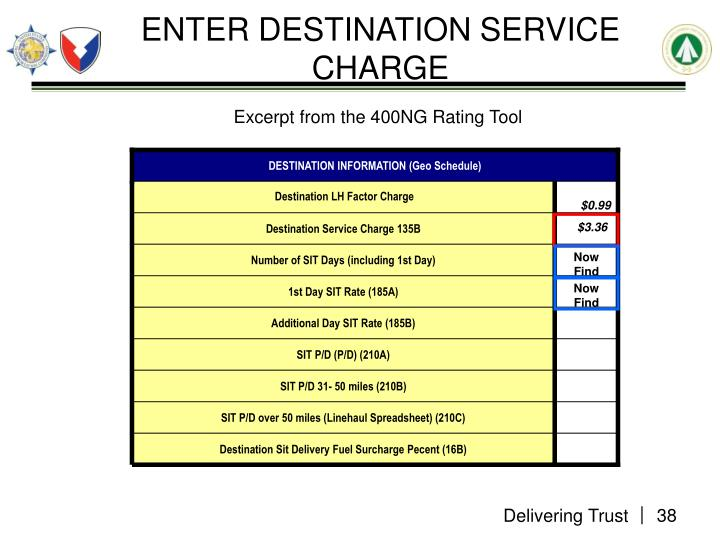 DESTINATION INFORMATION (Geo Schedule)