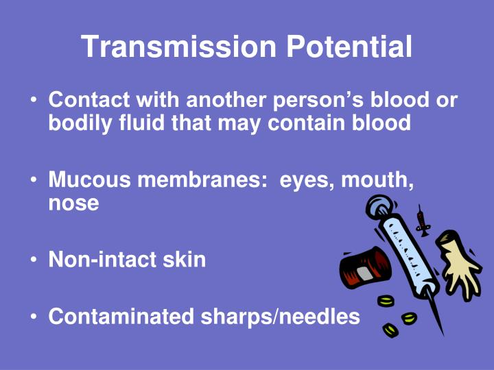 Transmission Potential