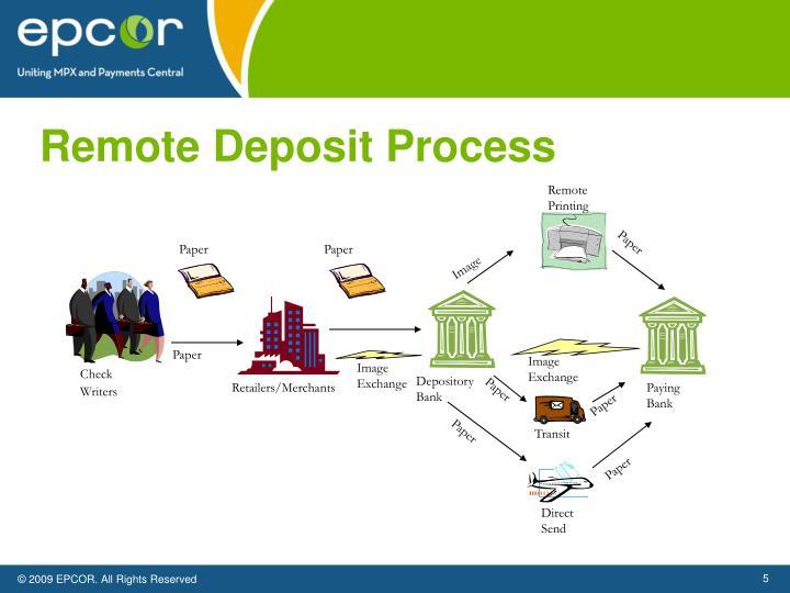 Remote Deposit Process