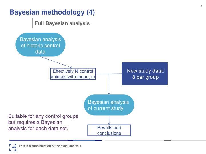 Bayesian methodology (4)