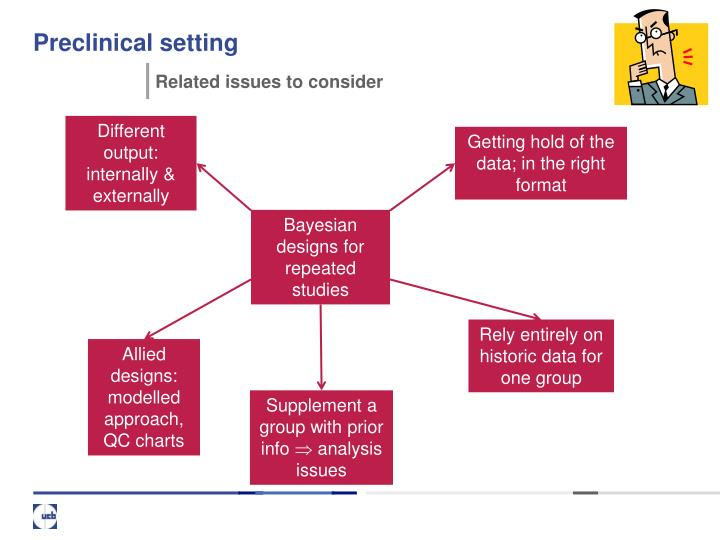 Preclinical setting