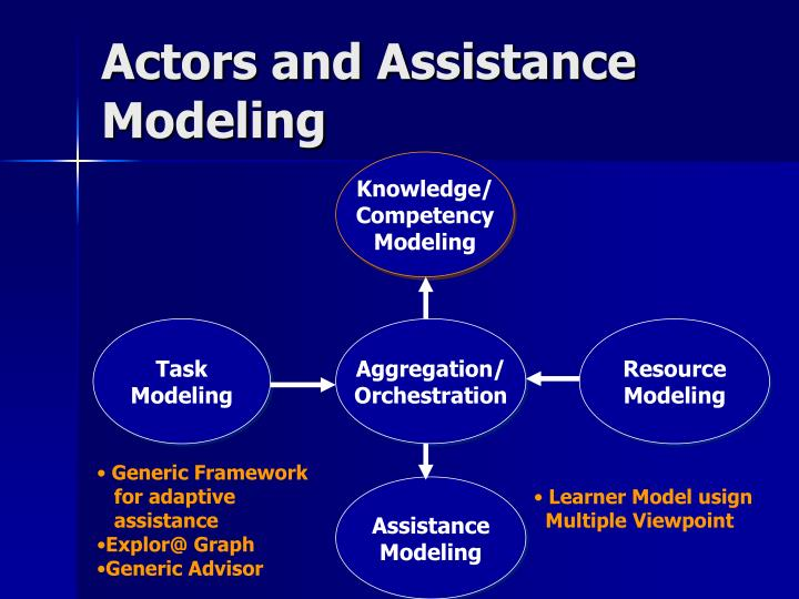Actors and Assistance Modeling