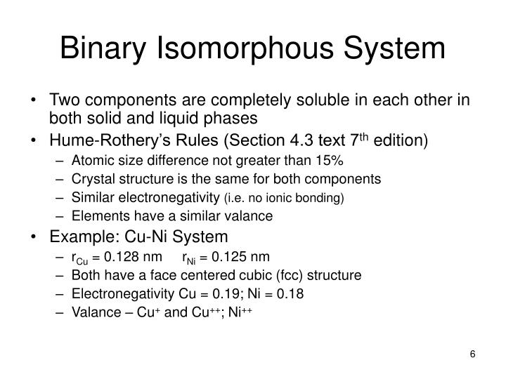 Binary Isomorphous System