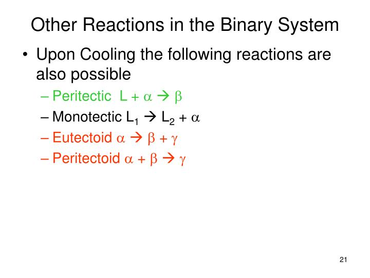 Other Reactions in the Binary System