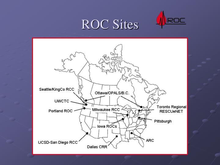 ROC Sites