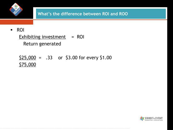 What's the difference between ROI and ROO