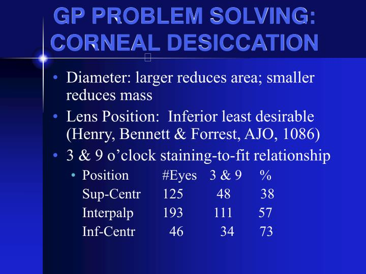 GP PROBLEM SOLVING: CORNEAL DESICCATION