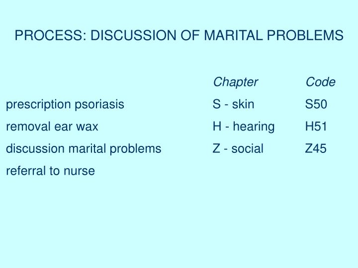 PROCESS: DISCUSSION OF MARITAL PROBLEMS
