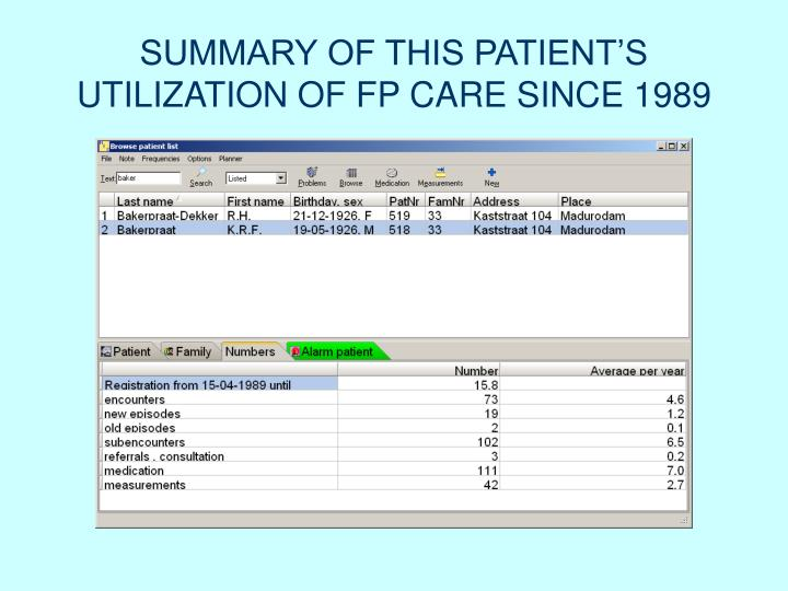 SUMMARY OF THIS PATIENT'S UTILIZATION OF FP CARE SINCE 1989